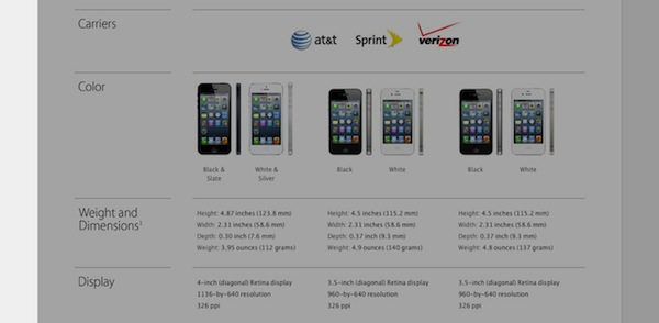iPhone - Productization example